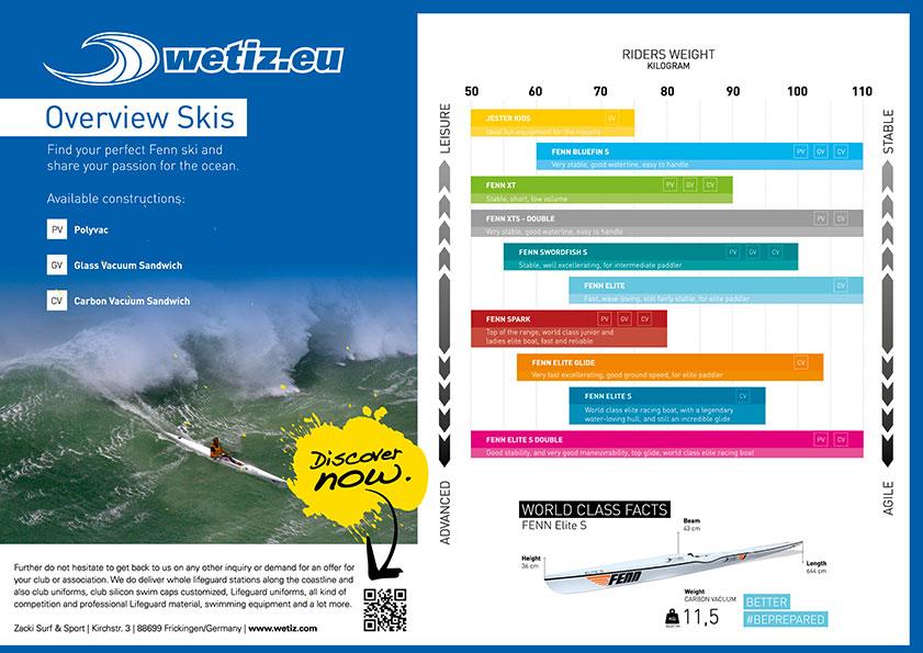 Wetiz-Fenn-Ski-Overview-A3-web.jpg
