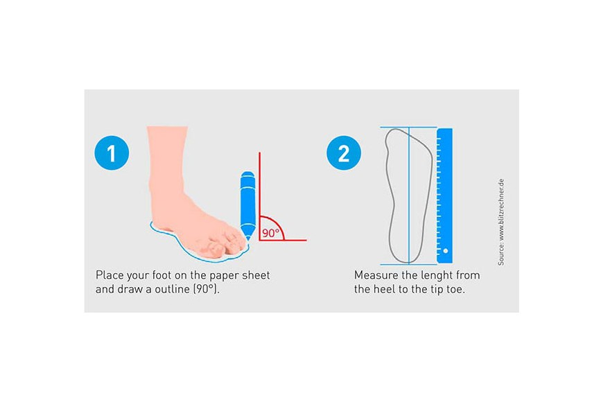 Determine your shoe size. Step by step tutorial!